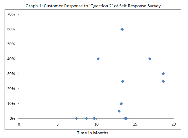 survey_graph