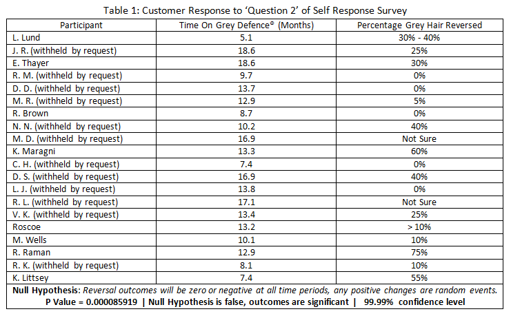 survey_table
