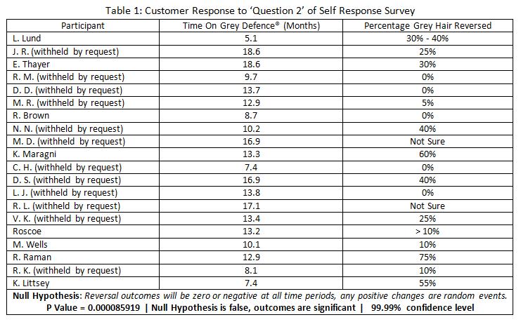 survey_table